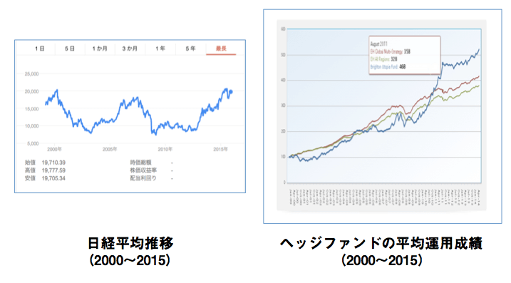 nikkei_average_fund
