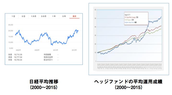 nikkei_average_fund