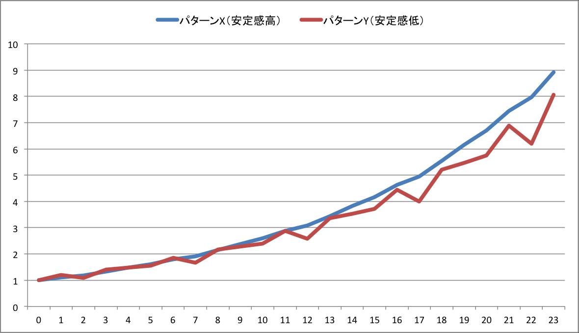 graph_xy